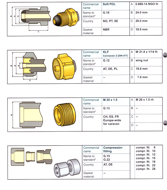 gas-bottle-inlet-connections-03.jpg
