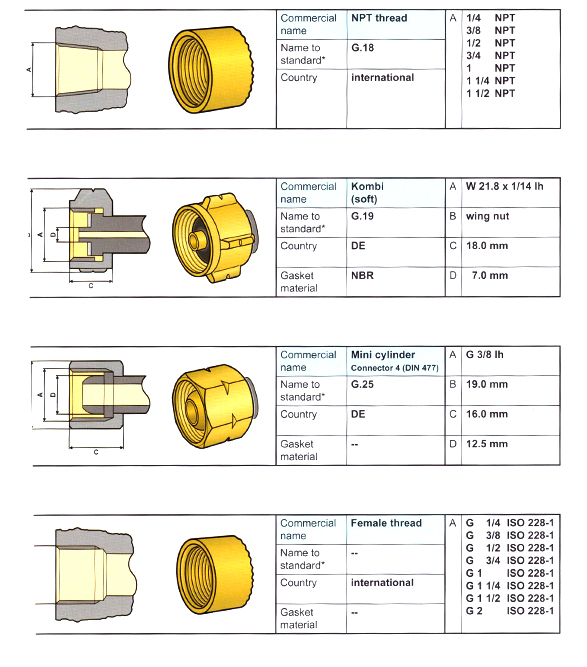 gas-bottle-inlet-connections-04.jpg