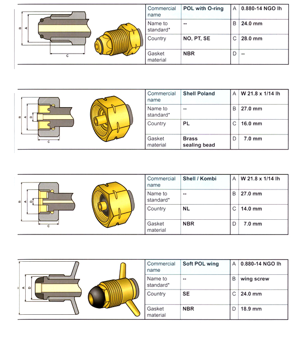 gas-bottle-inlet-connections-06.jpg