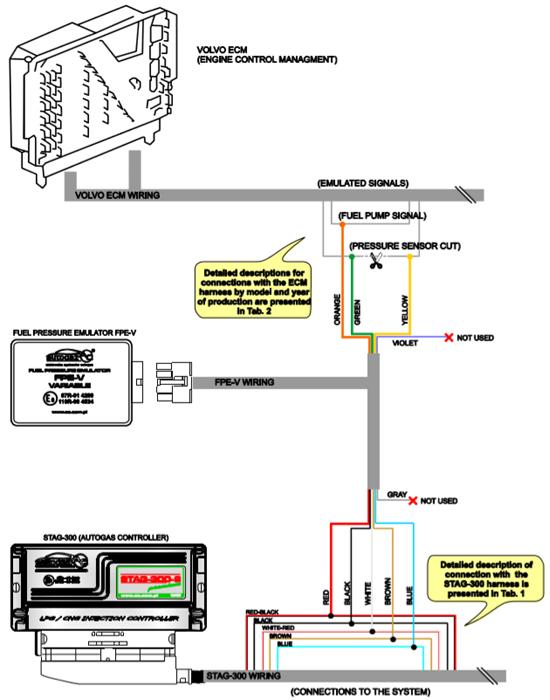 ac-stag-fpe-v-instructions.jpg