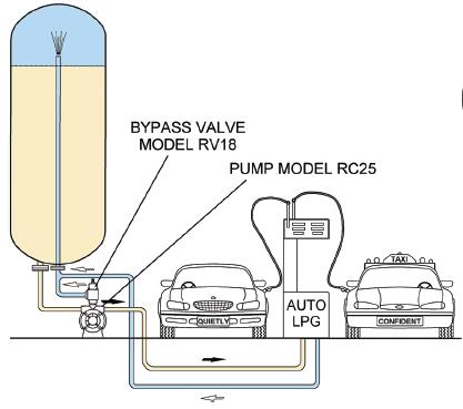 ebsray-rc20-rc25-vertical-lpg-tank-regenerative-turbine-pump.jpg