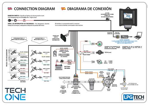 Car lpg wiring diagram custom wiring diagram lpgtech tech one lpg cng controller rh lpgshop co uk vehicle lpg wiring diagram vehicle lpg asfbconference2016 Choice Image