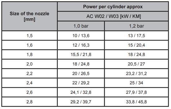 w02-w03-calibration-chart.png